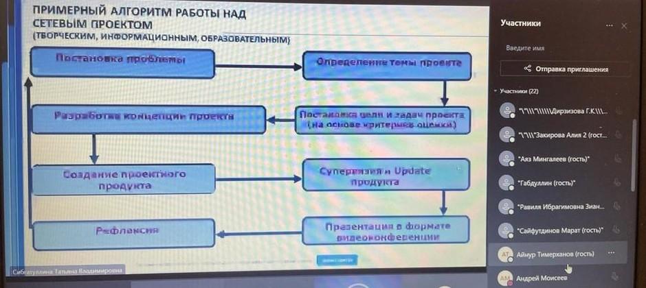 В Болгарской исламской академии прошел вебинар «Активные методы обучения в деятельности педагога мусульманской образовательной организации»